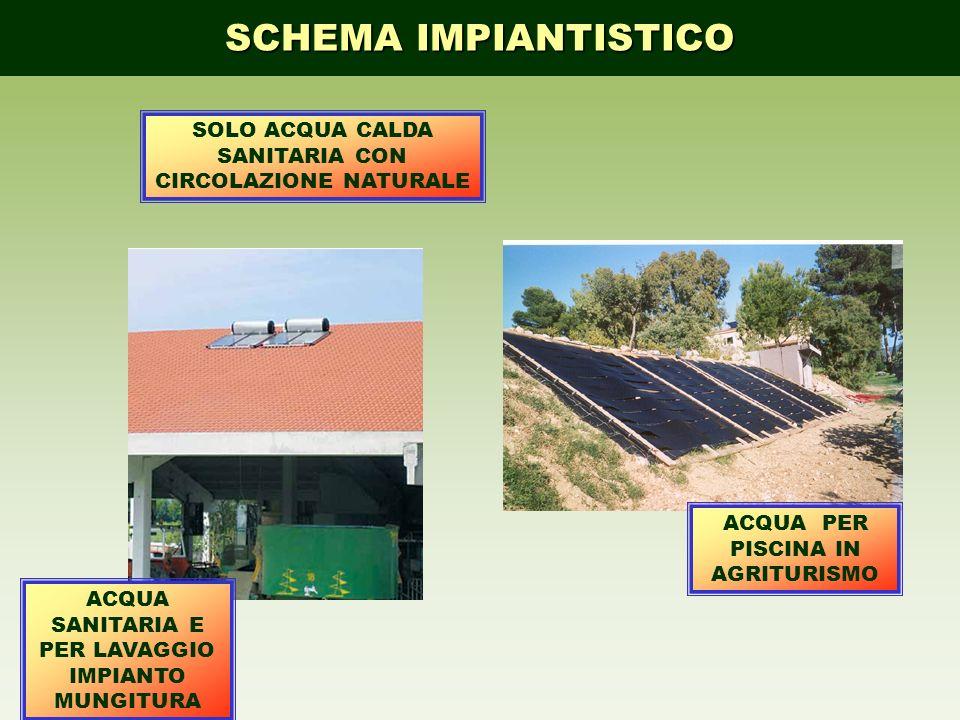 SCHEMA IMPIANTISTICO SOLO ACQUA CALDA SANITARIA CON CIRCOLAZIONE NATURALE. ACQUA PER PISCINA IN AGRITURISMO.