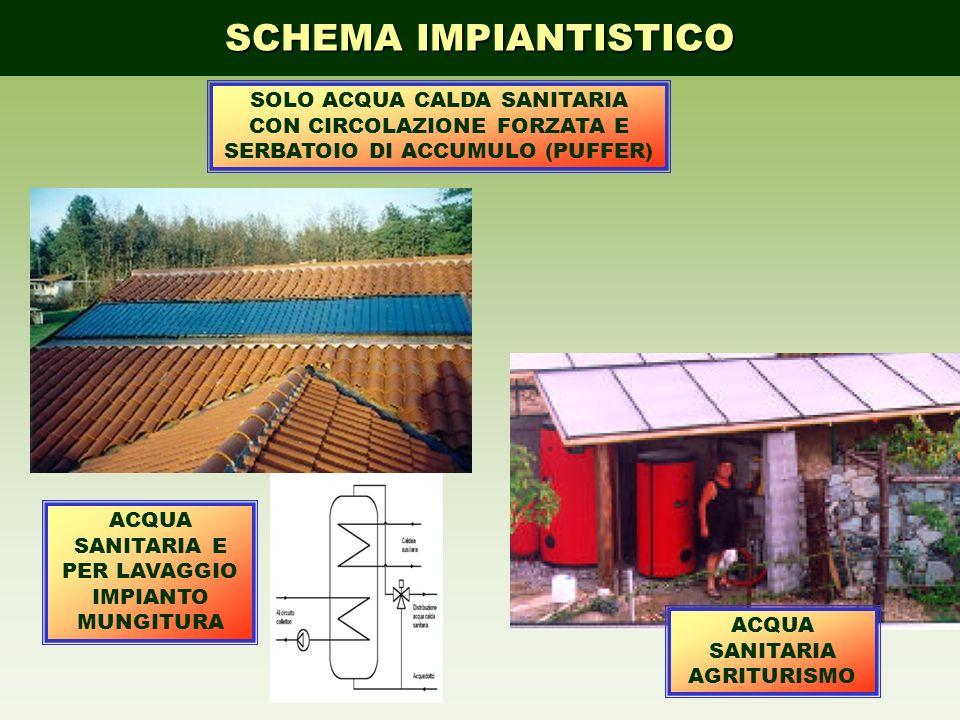 SCHEMA IMPIANTISTICO SOLO ACQUA CALDA SANITARIA CON CIRCOLAZIONE FORZATA E SERBATOIO DI ACCUMULO (PUFFER)