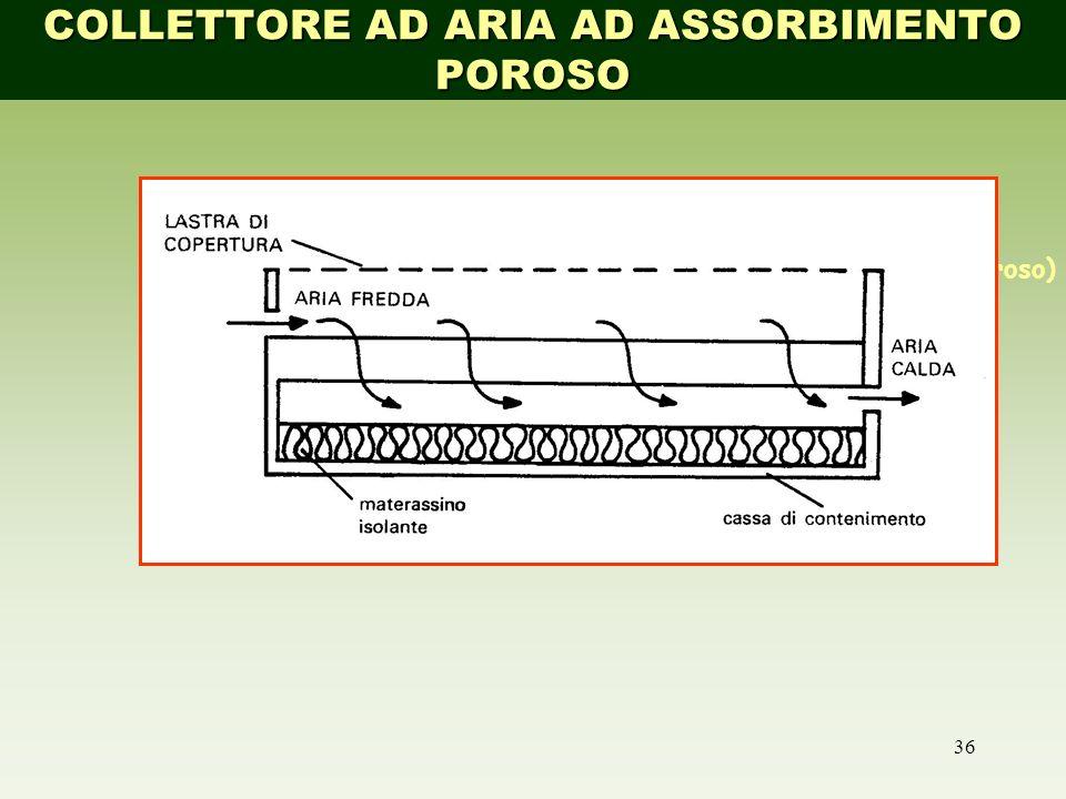 COLLETTORE ad ARIA (assorbitore poroso)