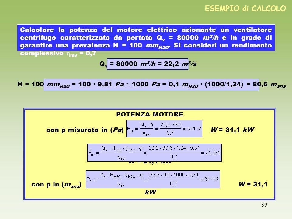 con p misurata in (Pa) W = 31,1 kW