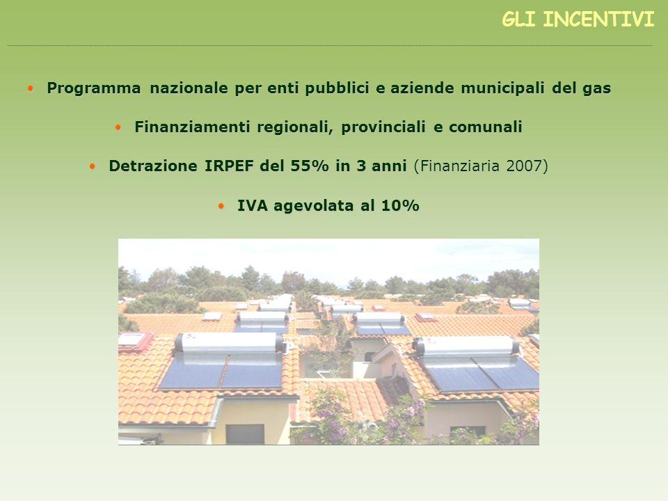 GLI INCENTIVI Programma nazionale per enti pubblici e aziende municipali del gas. Finanziamenti regionali, provinciali e comunali.