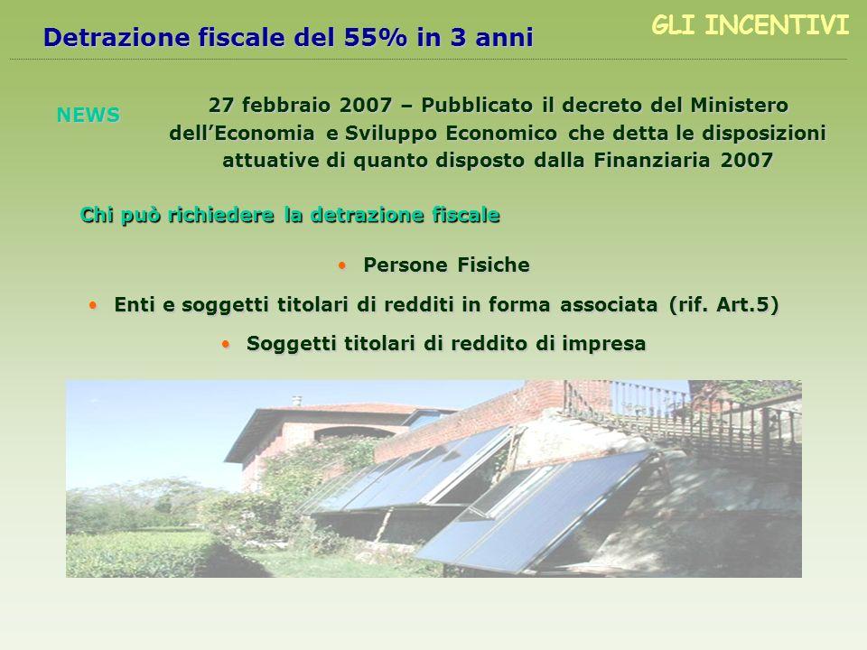 Detrazione fiscale del 55% in 3 anni