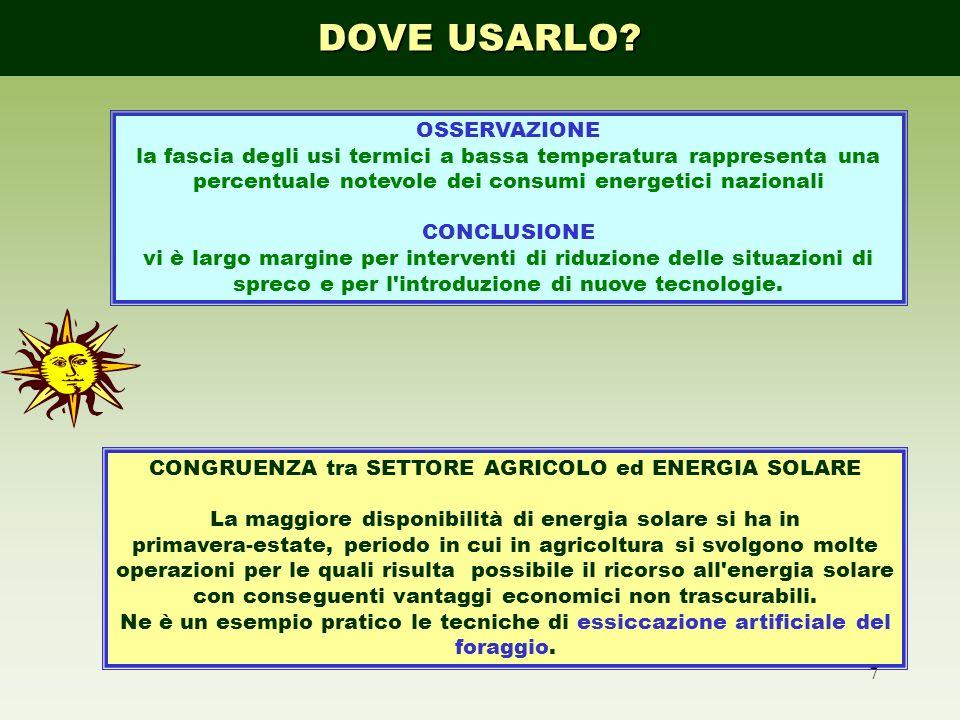 CONGRUENZA tra SETTORE AGRICOLO ed ENERGIA SOLARE