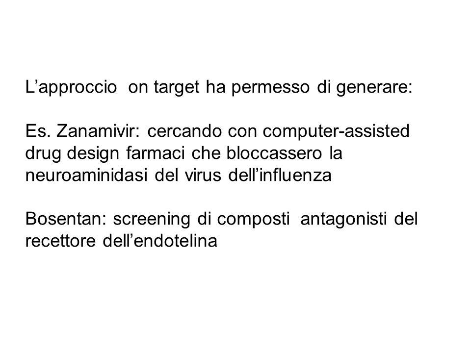 L'approccio on target ha permesso di generare: