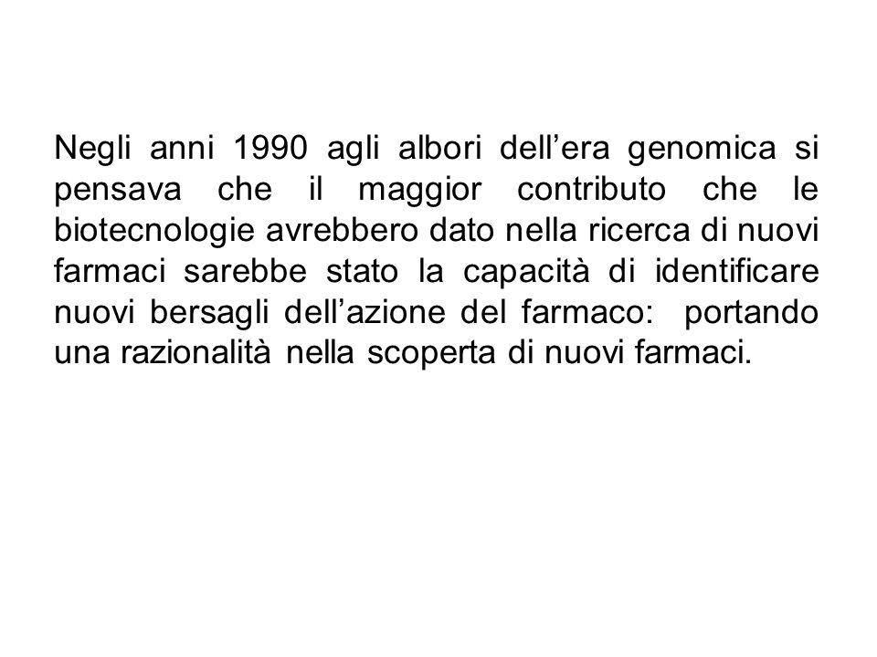 Negli anni 1990 agli albori dell'era genomica si pensava che il maggior contributo che le biotecnologie avrebbero dato nella ricerca di nuovi farmaci sarebbe stato la capacità di identificare nuovi bersagli dell'azione del farmaco: portando una razionalità nella scoperta di nuovi farmaci.