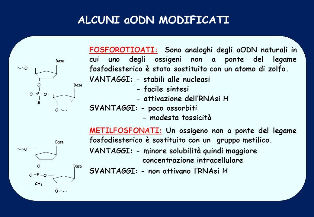 ALCUNI aODN MODIFICATI