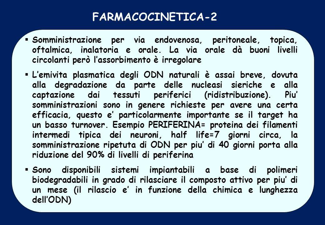 FARMACOCINETICA-2