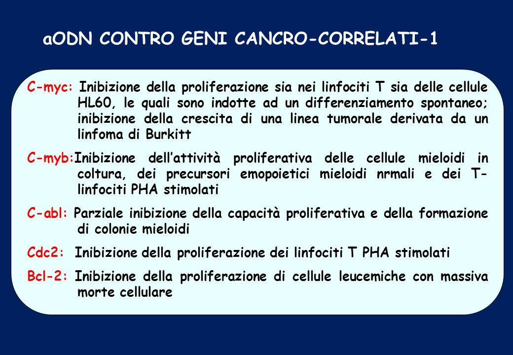 aODN CONTRO GENI CANCRO-CORRELATI-1