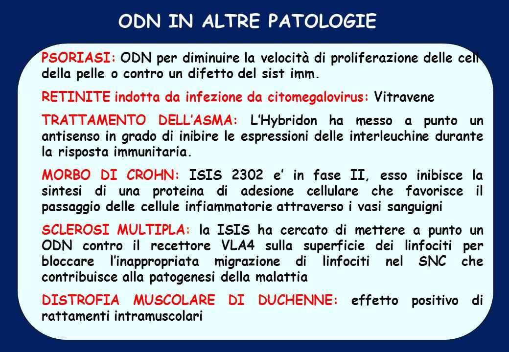ODN IN ALTRE PATOLOGIE PSORIASI: ODN per diminuire la velocità di proliferazione delle cell della pelle o contro un difetto del sist imm.