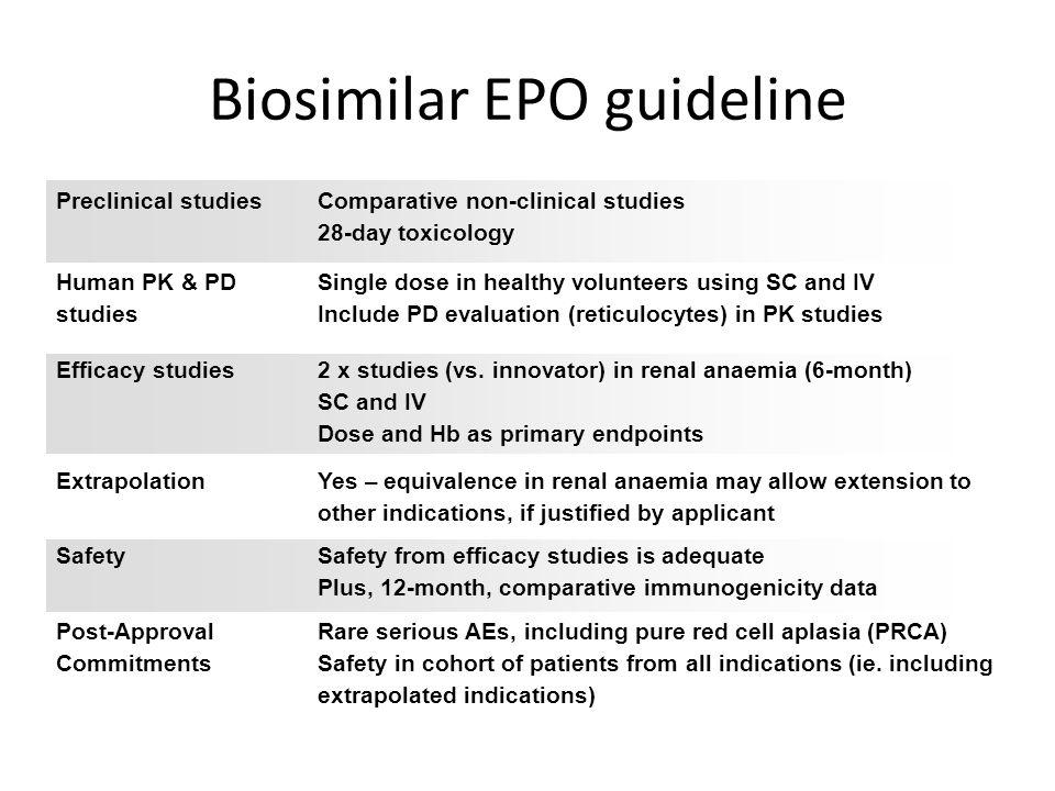 Biosimilar EPO guideline