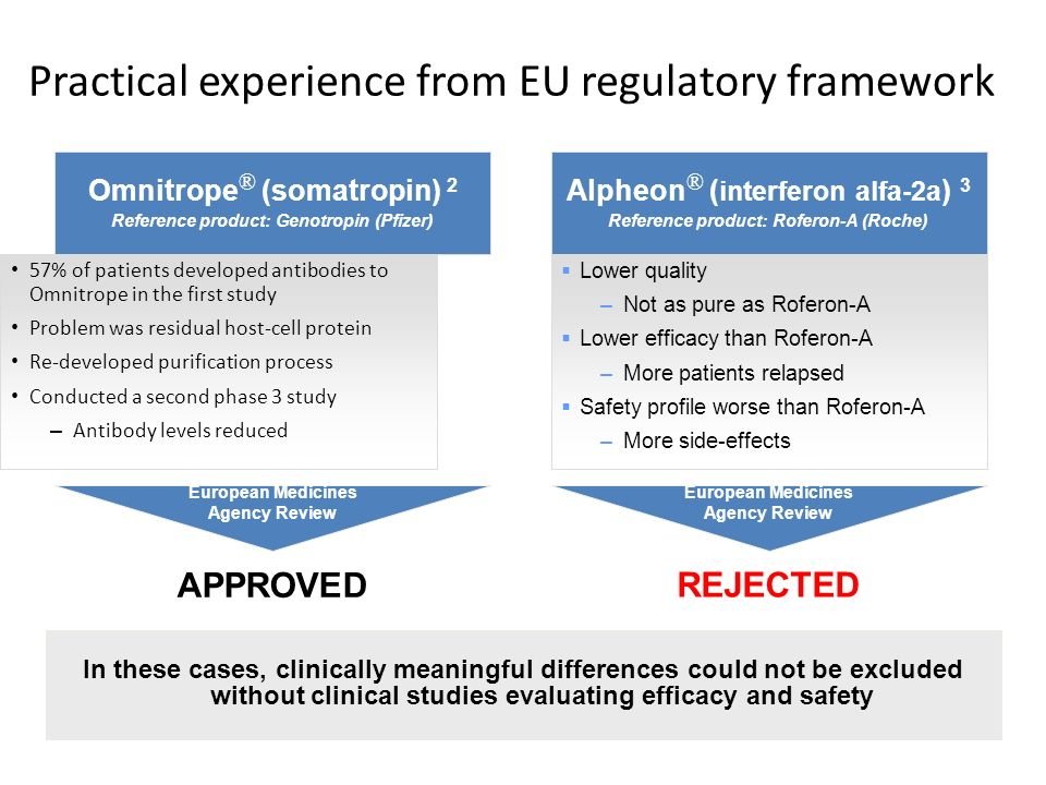 Practical experience from EU regulatory framework