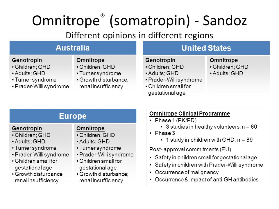 Omnitrope® (somatropin) - Sandoz Different opinions in different regions