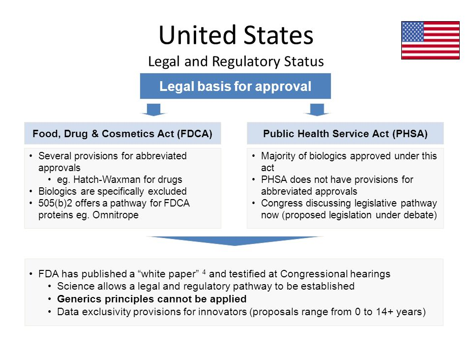 United States Legal and Regulatory Status