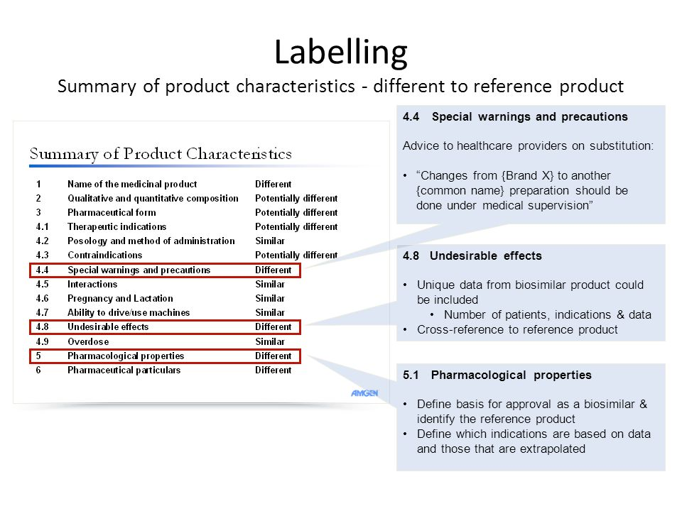 Labelling Summary of product characteristics - different to reference product