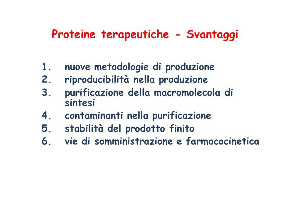 Proteine terapeutiche - Svantaggi