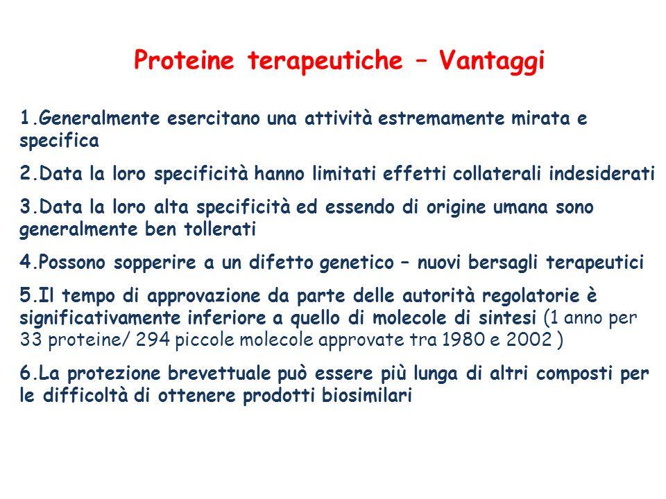 Proteine terapeutiche – Vantaggi