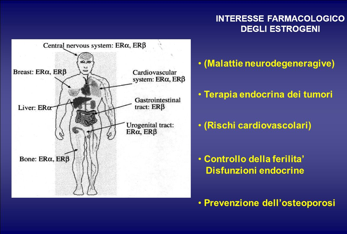 INTERESSE FARMACOLOGICO