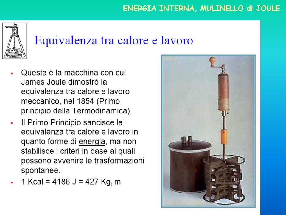 ENERGIA INTERNA, MULINELLO di JOULE