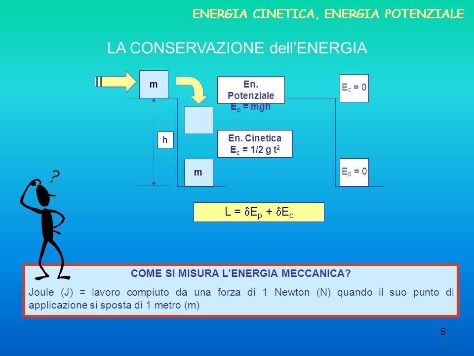 ENERGIA CINETICA, ENERGIA POTENZIALE