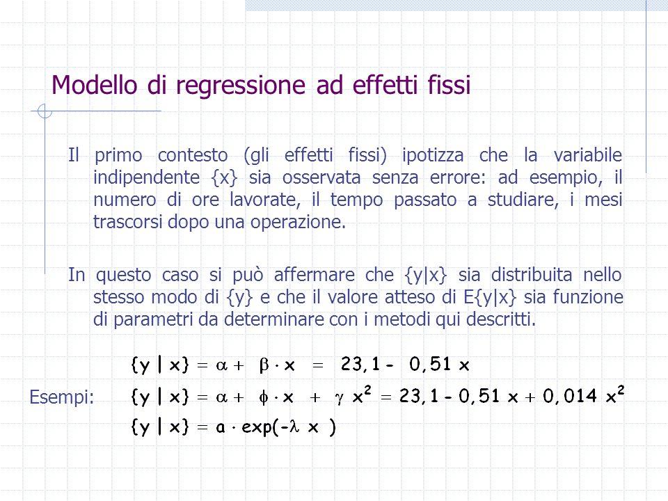 Modello di regressione ad effetti fissi