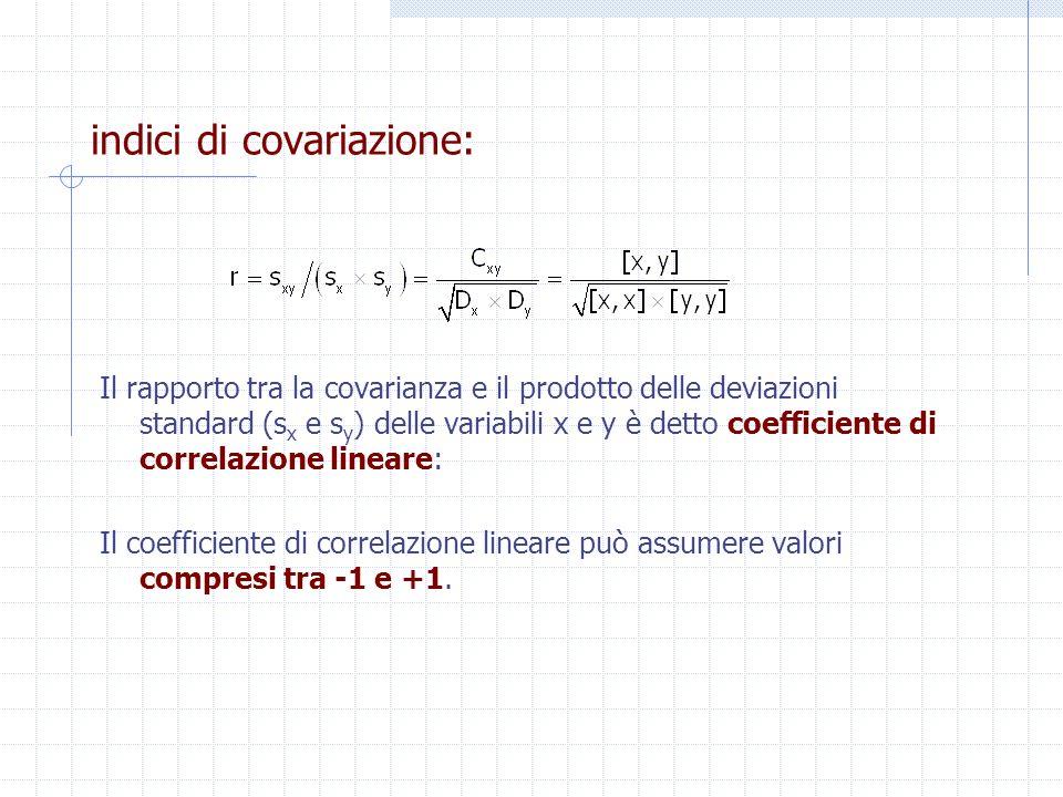 indici di covariazione:
