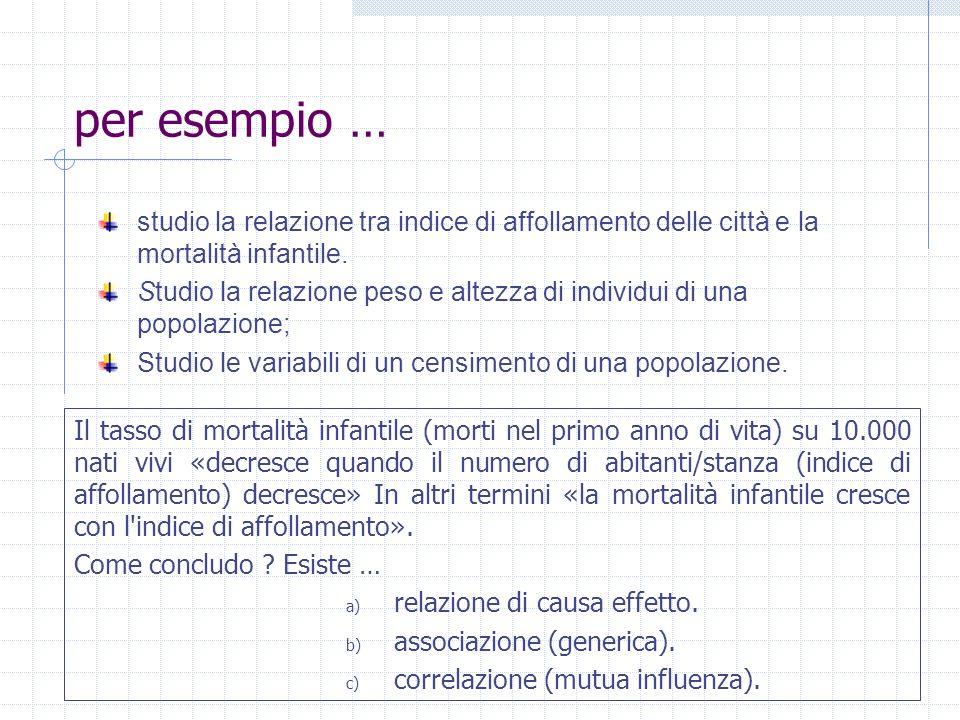per esempio … studio la relazione tra indice di affollamento delle città e la mortalità infantile.