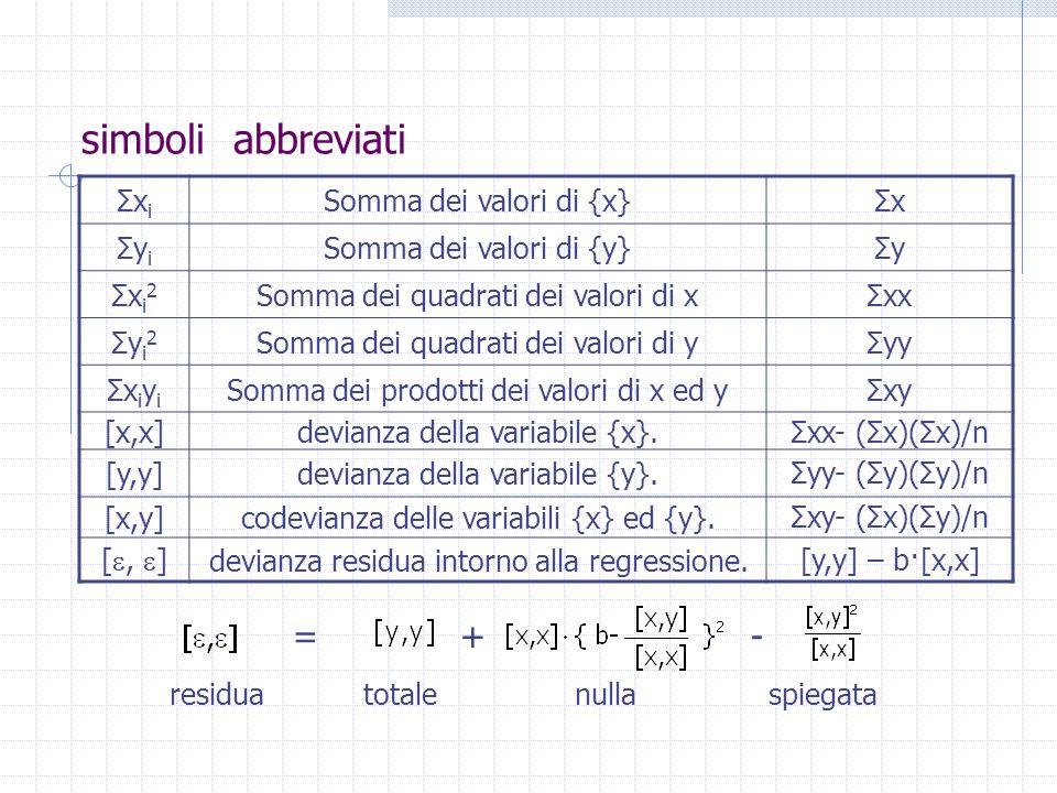 simboli abbreviati = + - Σxi Somma dei valori di {x} Σx Σyi