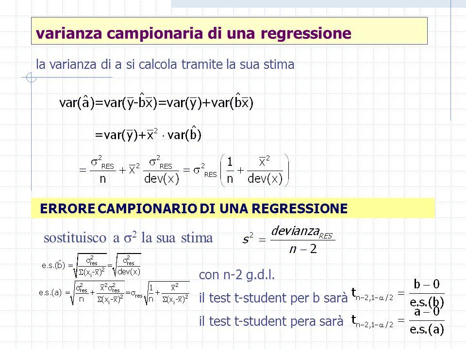 varianza campionaria di una regressione