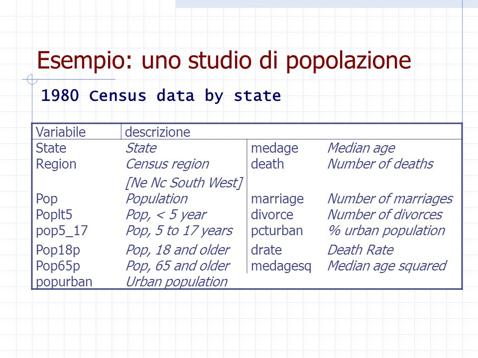 Esempio: uno studio di popolazione