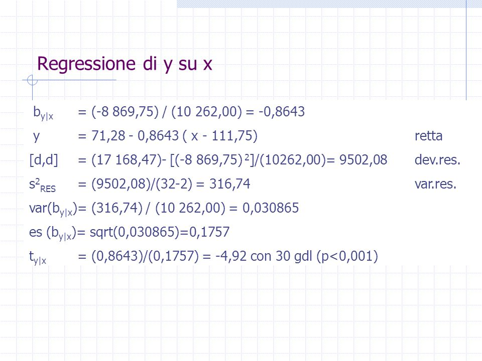 Regressione di y su x by|x = (-8 869,75) / (10 262,00) = -0,8643