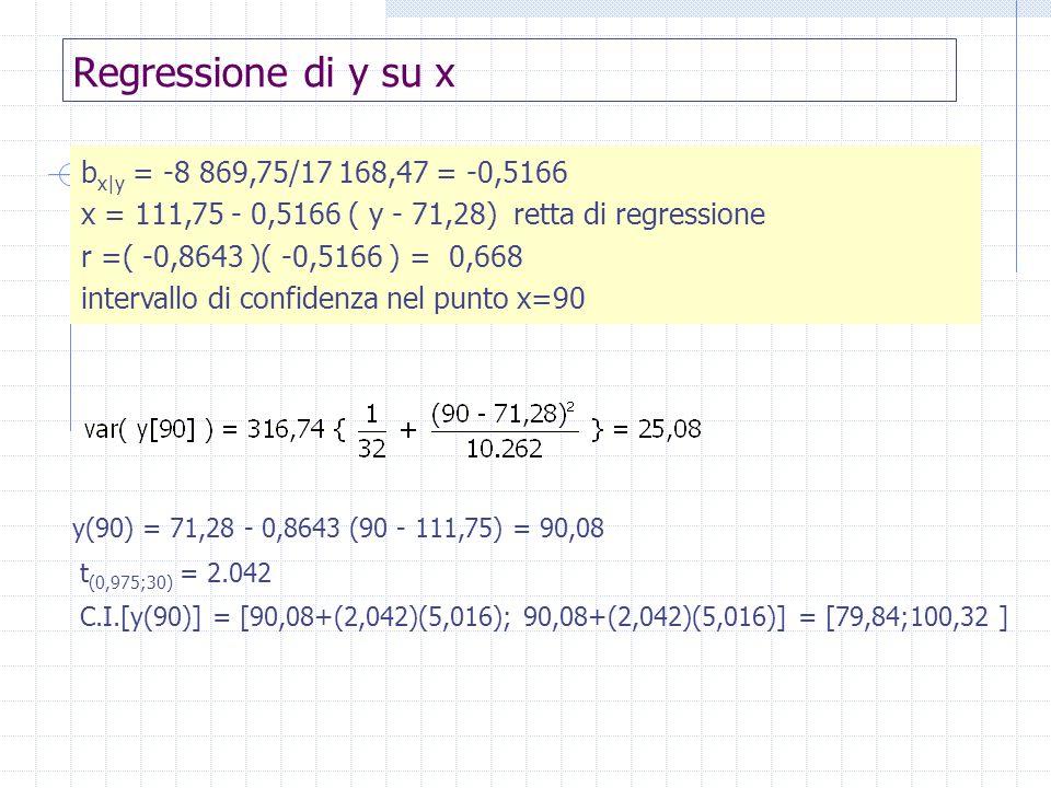 Regressione di y su x bx|y = -8 869,75/17 168,47 = -0,5166