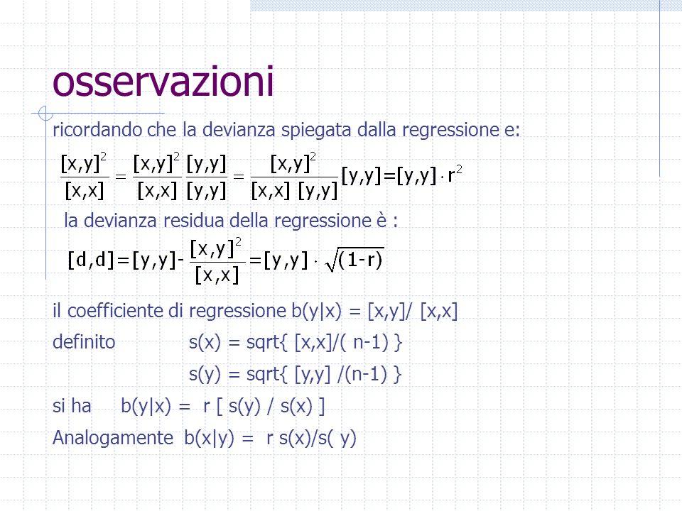 osservazioni ricordando che la devianza spiegata dalla regressione e: