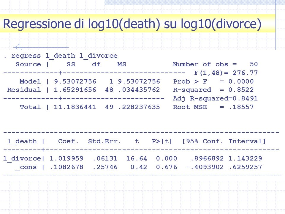 Regressione di log10(death) su log10(divorce)