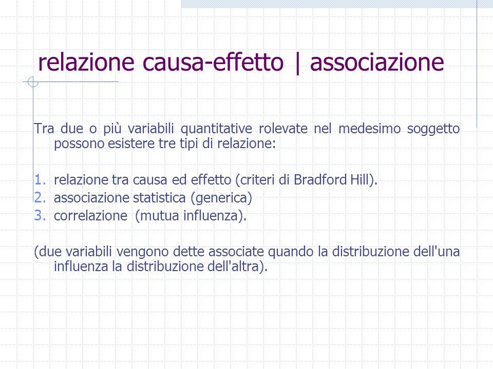 relazione causa-effetto | associazione