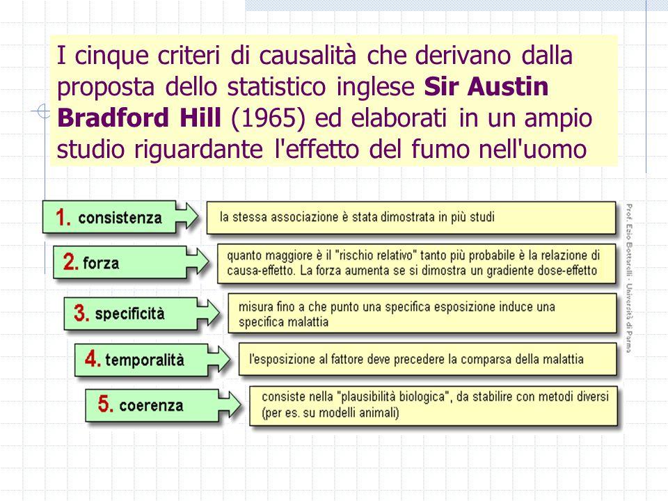 I cinque criteri di causalità che derivano dalla proposta dello statistico inglese Sir Austin Bradford Hill (1965) ed elaborati in un ampio studio riguardante l effetto del fumo nell uomo