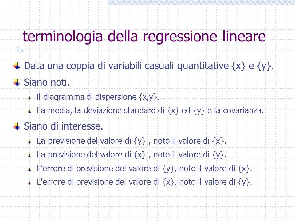 terminologia della regressione lineare
