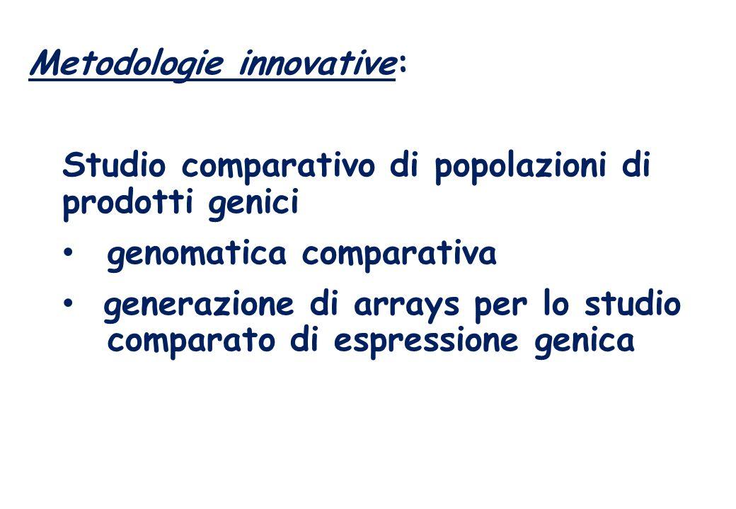 Metodologie innovative: