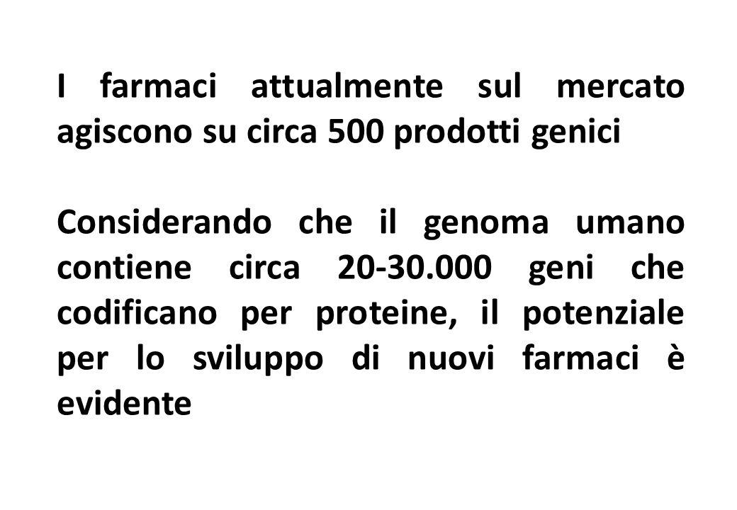 I farmaci attualmente sul mercato agiscono su circa 500 prodotti genici