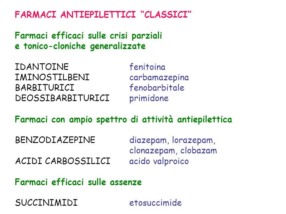 FARMACI ANTIEPILETTICI CLASSICI