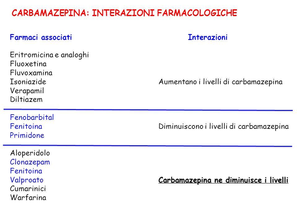 CARBAMAZEPINA: INTERAZIONI FARMACOLOGICHE