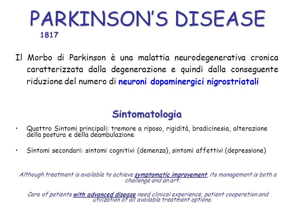 PARKINSON'S DISEASE Sintomatologia