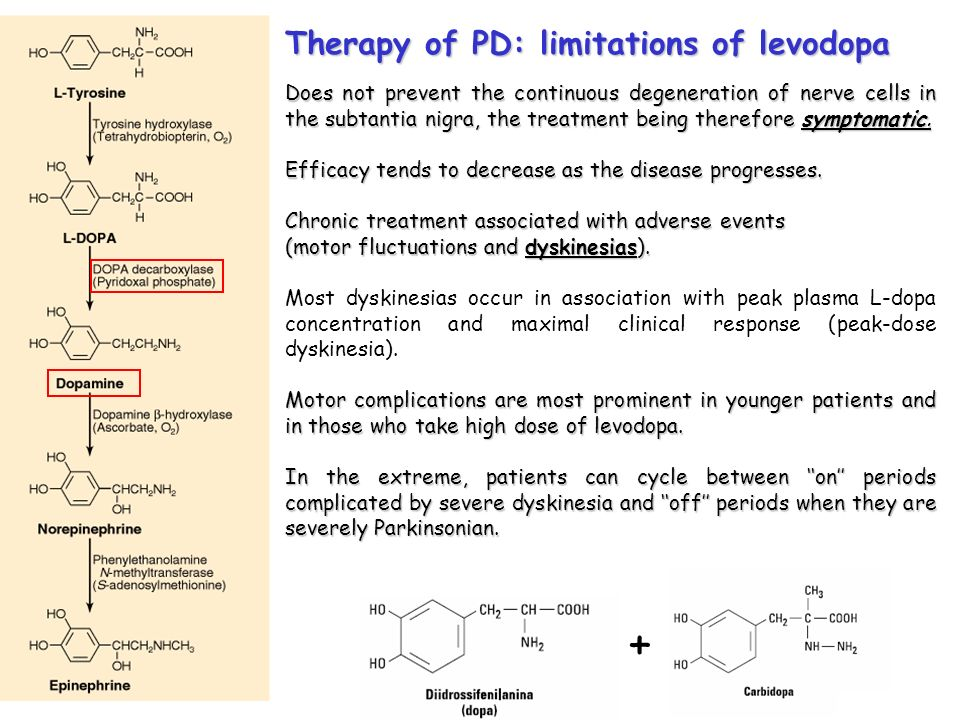 + Therapy of PD: limitations of levodopa