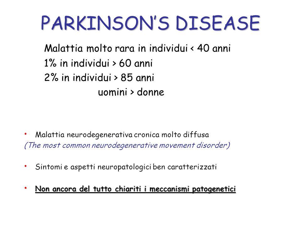 PARKINSON'S DISEASE Malattia molto rara in individui < 40 anni