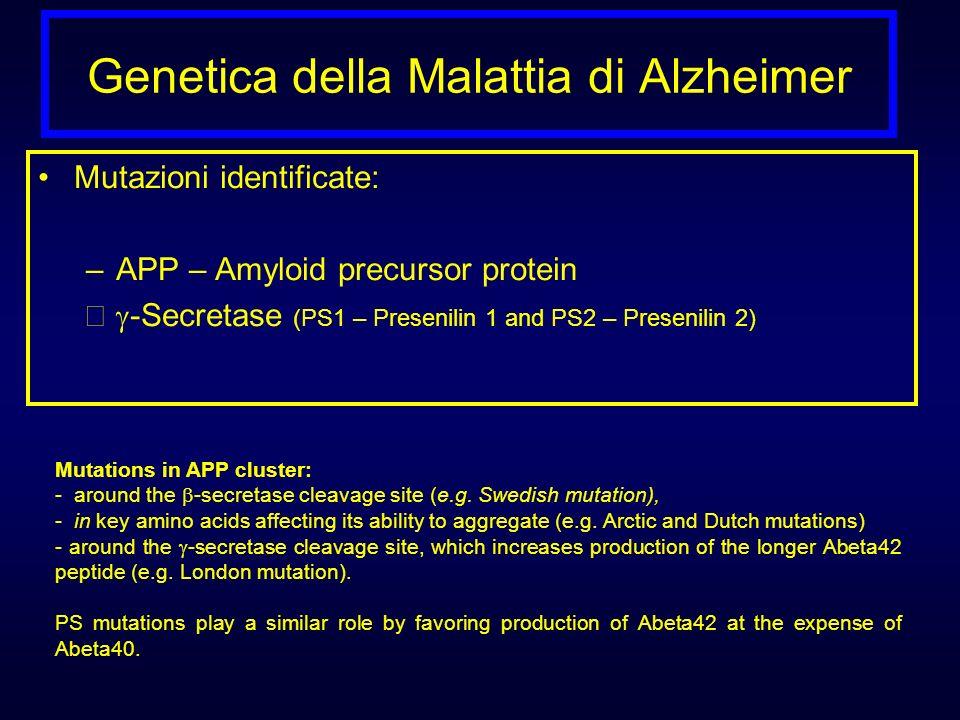 Genetica della Malattia di Alzheimer