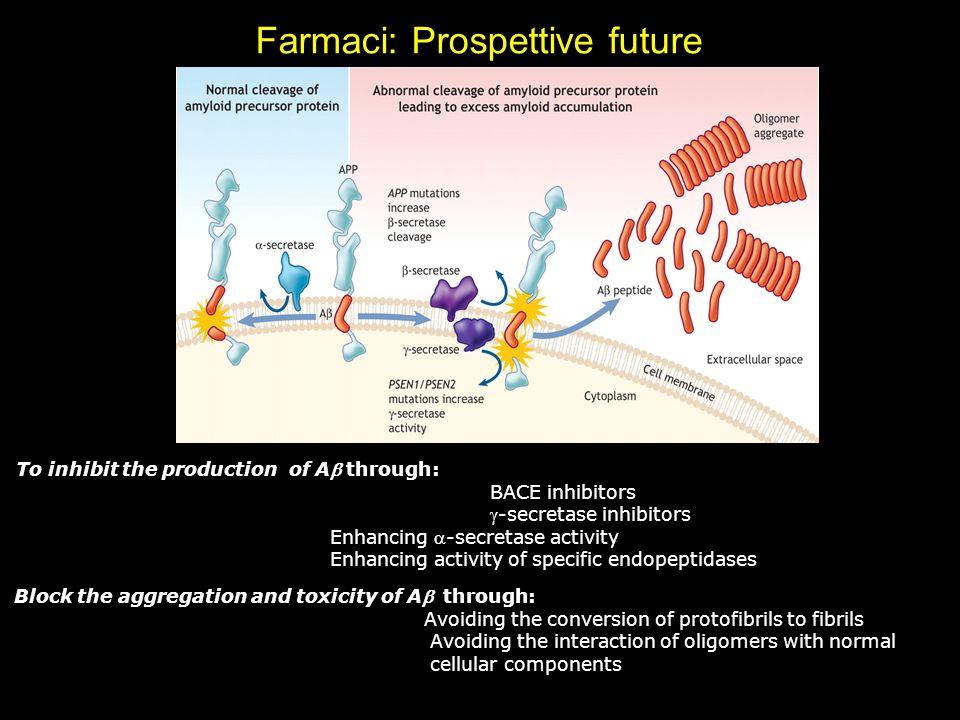 Farmaci: Prospettive future