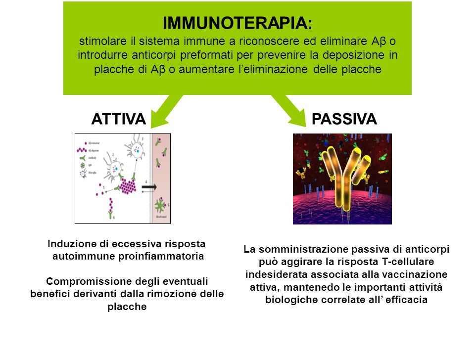 Induzione di eccessiva risposta autoimmune proinfiammatoria