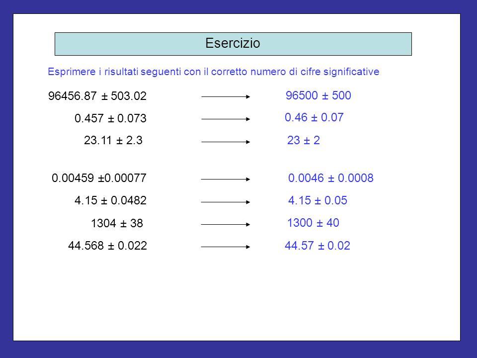 Esercizio Esprimere i risultati seguenti con il corretto numero di cifre significative. 96456.87 ± 503.02.
