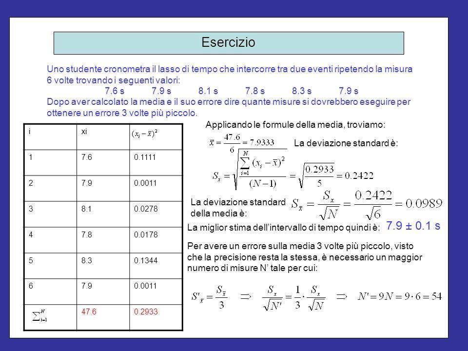 Esercizio Uno studente cronometra il lasso di tempo che intercorre tra due eventi ripetendo la misura 6 volte trovando i seguenti valori: