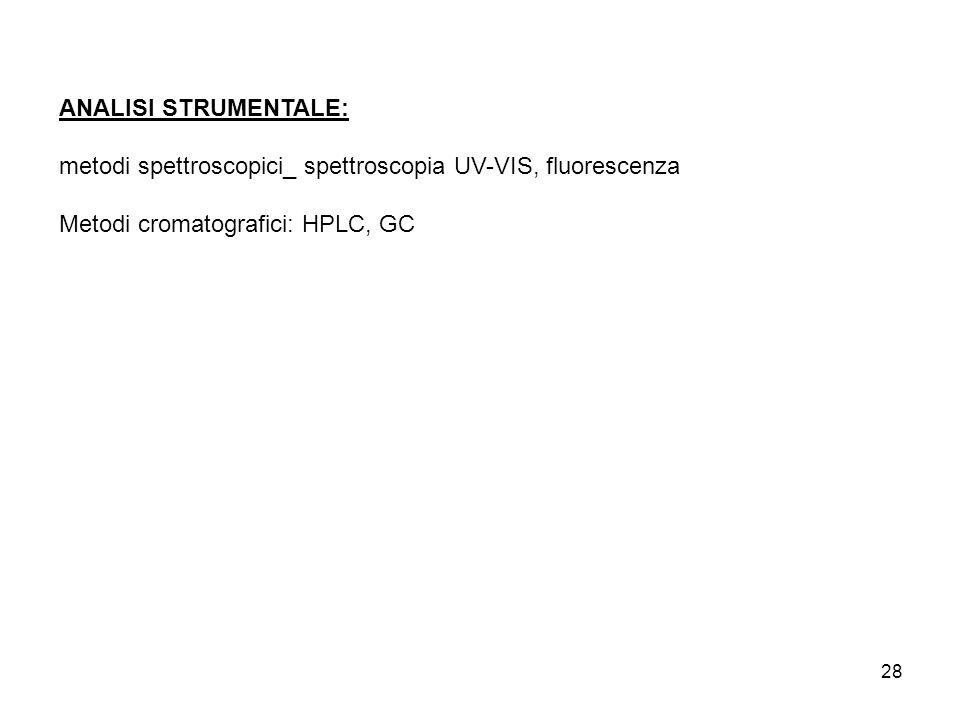 ANALISI STRUMENTALE:metodi spettroscopici_ spettroscopia UV-VIS, fluorescenza.