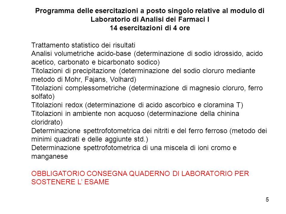 Programma delle esercitazioni a posto singolo relative al modulo di Laboratorio di Analisi dei Farmaci I